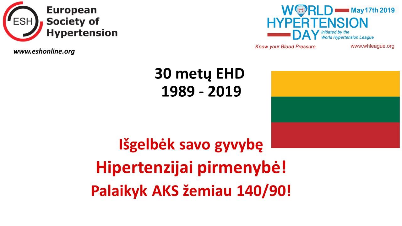 Arterinės hipertenzijos aktualijos 2020